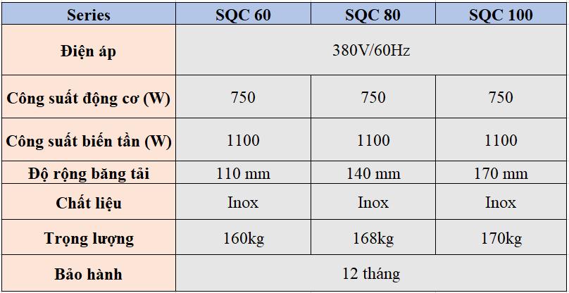 tổng hợp các series máy SQC