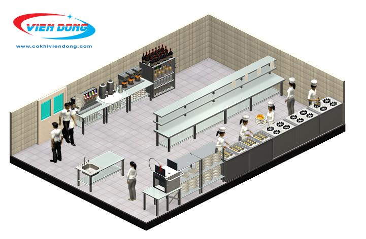 xây dựng bếp nhà hàng nhỏ